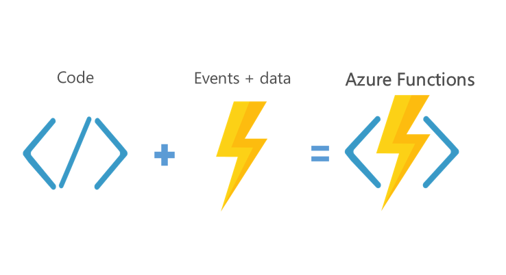 Connect to Azure AD from Azure Functions with Powershell Script