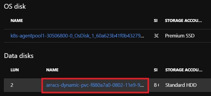 node-pvc-disk